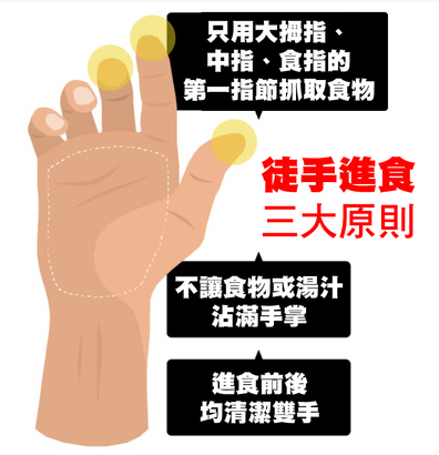 Eat with hands 印度人為何鍾情徒手進食?