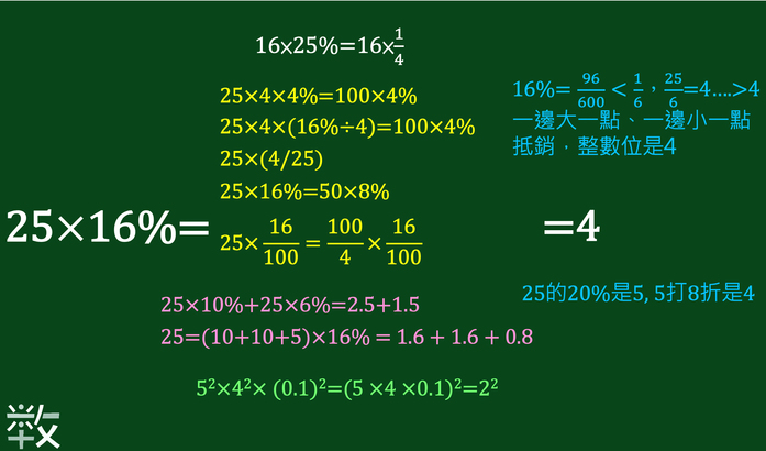 (Photo from 數感實驗室 Numeracy Lab Facebook)